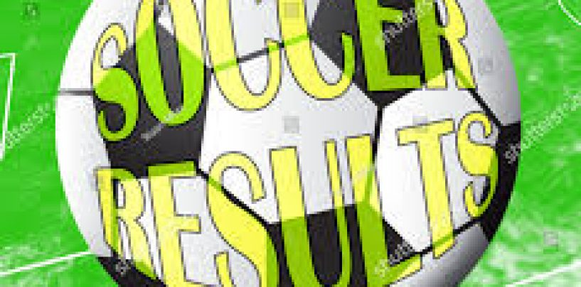 AUL RESULTS